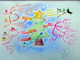 マインドマップカレンダー2010